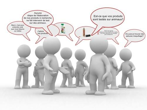 Question réponse contenu blog